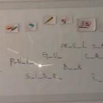 Učenje pisanja kod dece od prvog do trećeg razreda